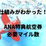 ANA特典航空券マイル数