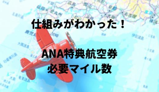 わかった!ANAマイルの特典航空券に必要なマイル数の仕組み。今のマイル数でどこまで行ける?(国内線編)